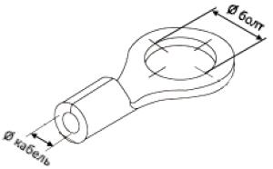 Наконечник кольцевой неизолированный RNB чертеж