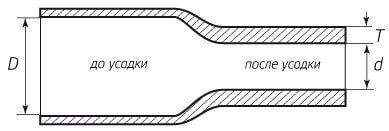 Высоковольтная термоусадочная трубка чертеж